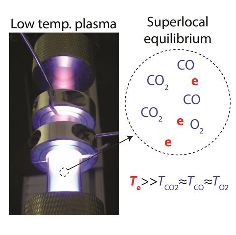 Elijah Thimsen is studying how chemical reactions occurring in low-temperature plasma move toward a superlocal equilibrium state.